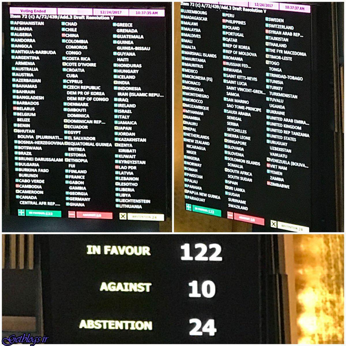 کشور عزیزمان ایران در صف حامیان دولت میانمار ، کشور عزیزمان ایران غیبت کرد، محکومیت میانمار در شرکت ملل