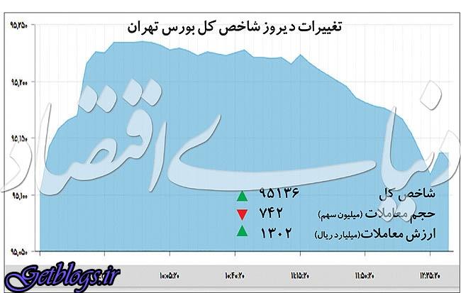 نوبت عوض کردن زمین در بورس پایتخت کشور عزیزمان ایران