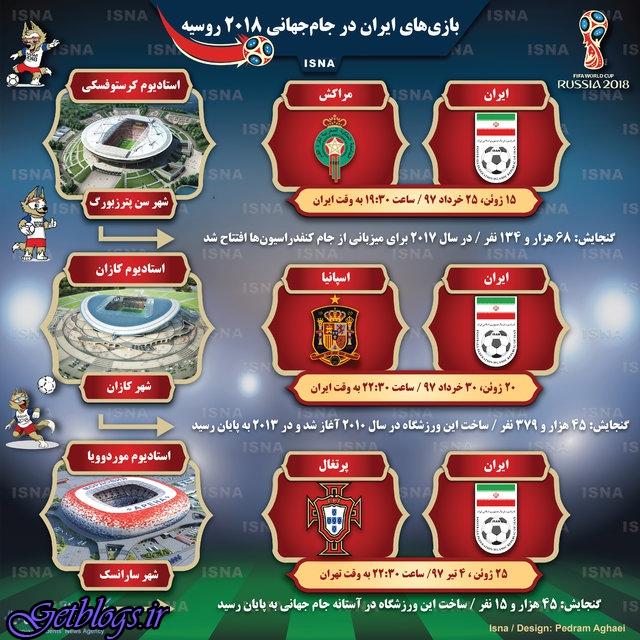 بازیهای کشور عزیزمان ایران در جامجهانی 2018 (عکس)
